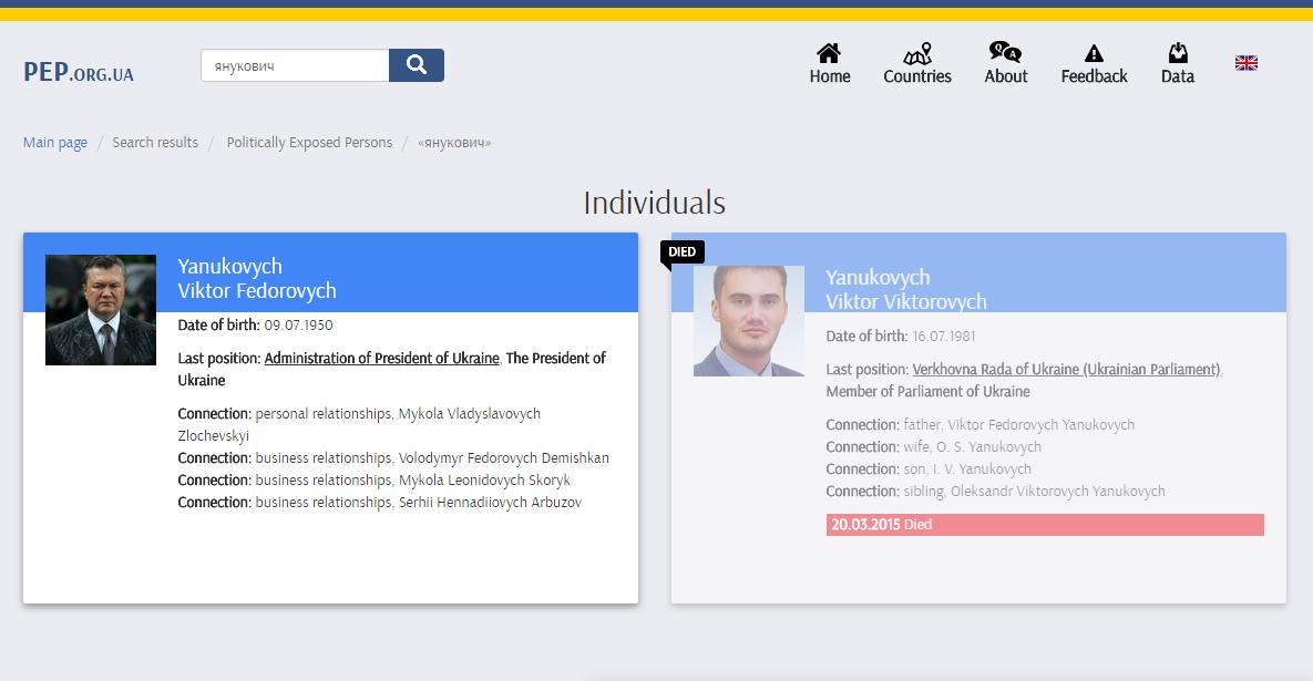 Колишній президент-втікач Віктор Янукович у Реєстрі ПЕПів